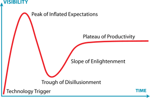 hype-cycle-diagram