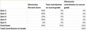 obviousity-index-1